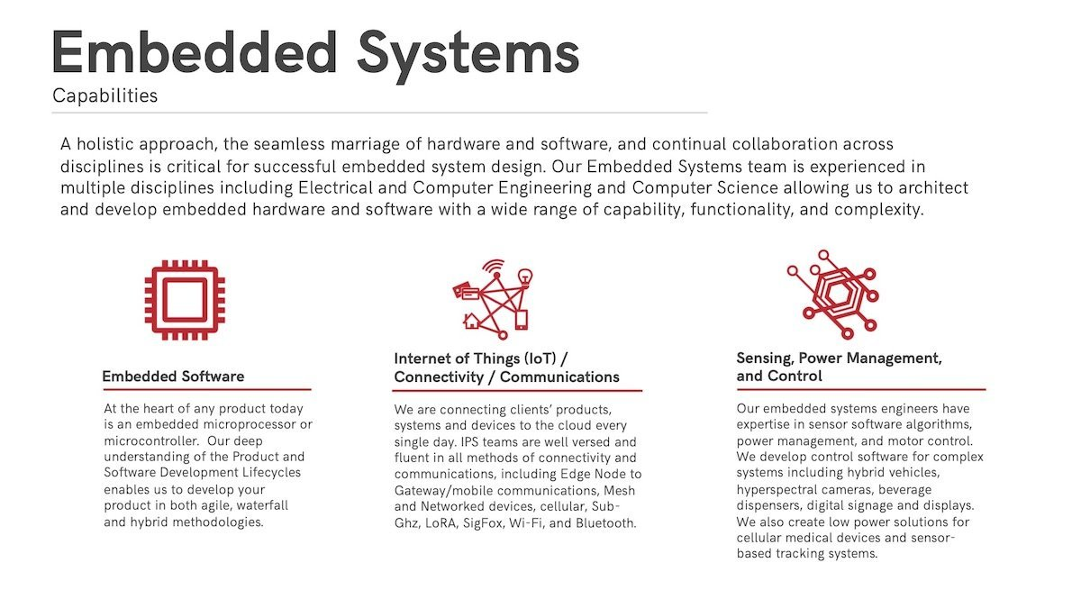 Q A Embedded Systems In The Pd Process Intelligent Product Solutions
